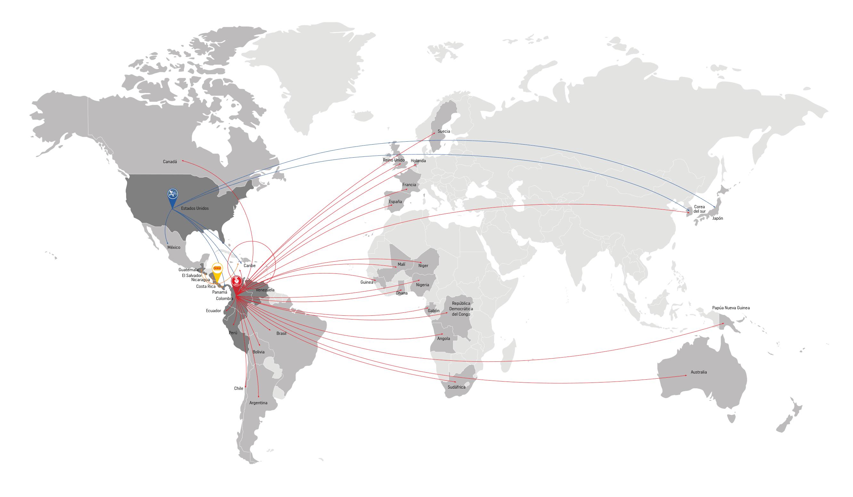 Presencia Internacional